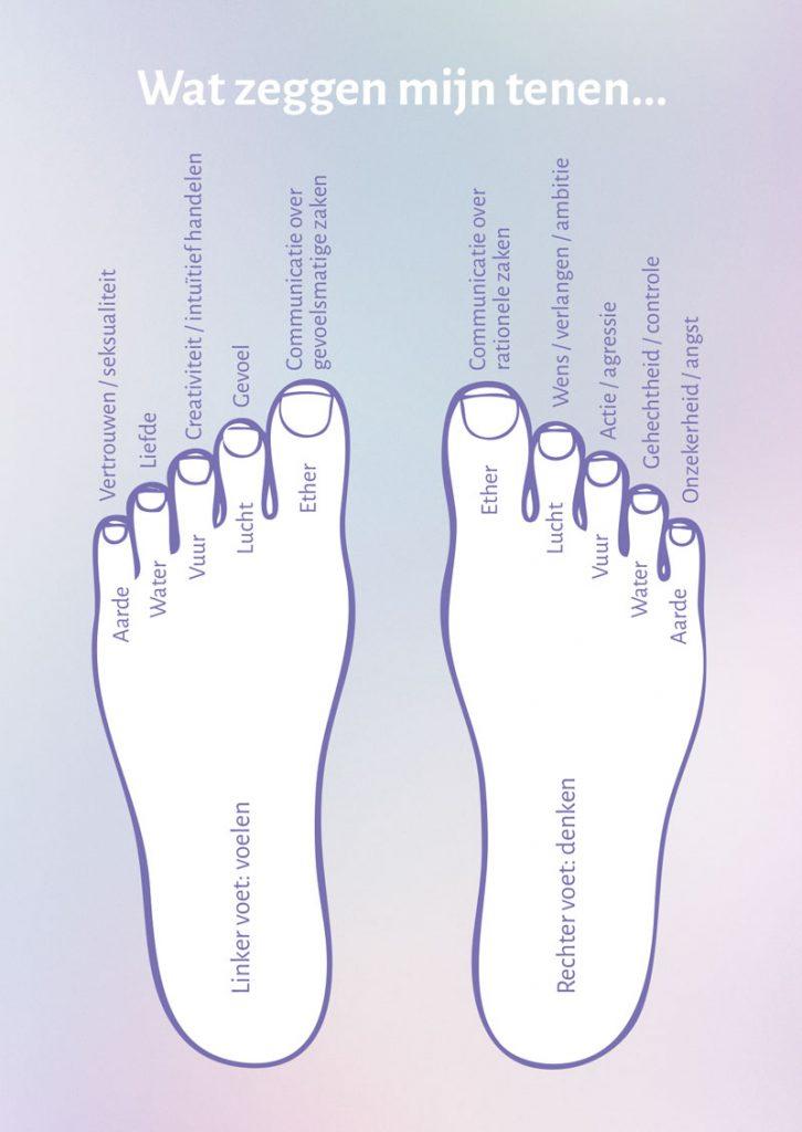 wat zeggen mijn tenen